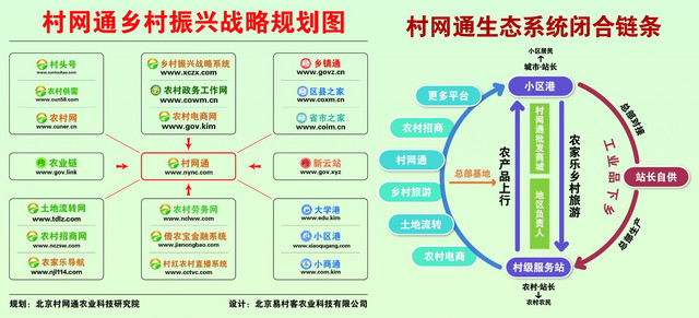 村网通规划图+闭合链图.jpg
