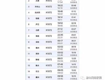 12月30日下午18:22分K1072次列车从天柱山站发出,次日12:36分到达北京。